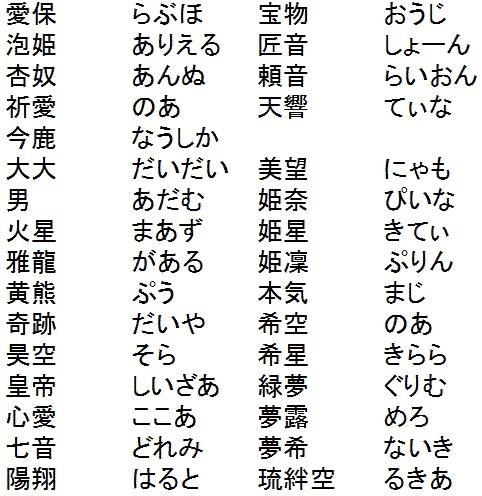 【海外編もあり】キラキラネーム・DQNネーム まとめ・一覧